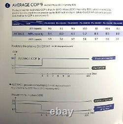 POOLSTYLE INVERTER POOL WATER AIR SOURCE HEAT PUMP 12.5 kw BLACK ABS CASING